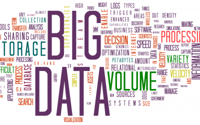 #ptlugnext – Big Data – intro